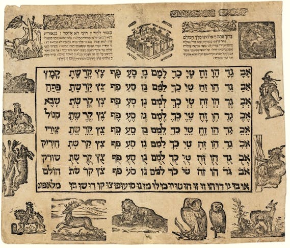 Hebrew Alphabet Card (1650, Frankfurt). Courtesy of the National Library of Israel