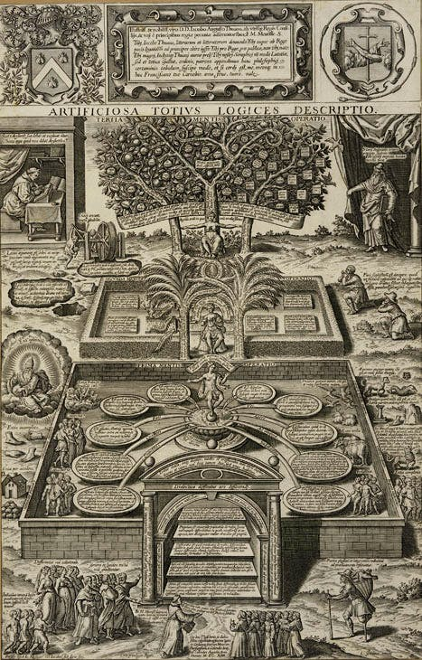 Artificiosa totius logices descriptio (Artificial Description of Logic in Its Entirety) (1614), designed by Martin Meurisse and executed by Léonard Gaultier. Bibliothèque royale de Belgique, Cabinet des Estampes, Brussels