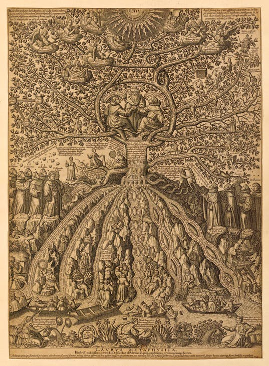 Laurus metaphysica (Laurel of Metaphysics) (1616), designed by Martin Meurisse and executed by Léonard Gaultier. Bibliothèque nationale de France, Cabinet des Estampes, Paris