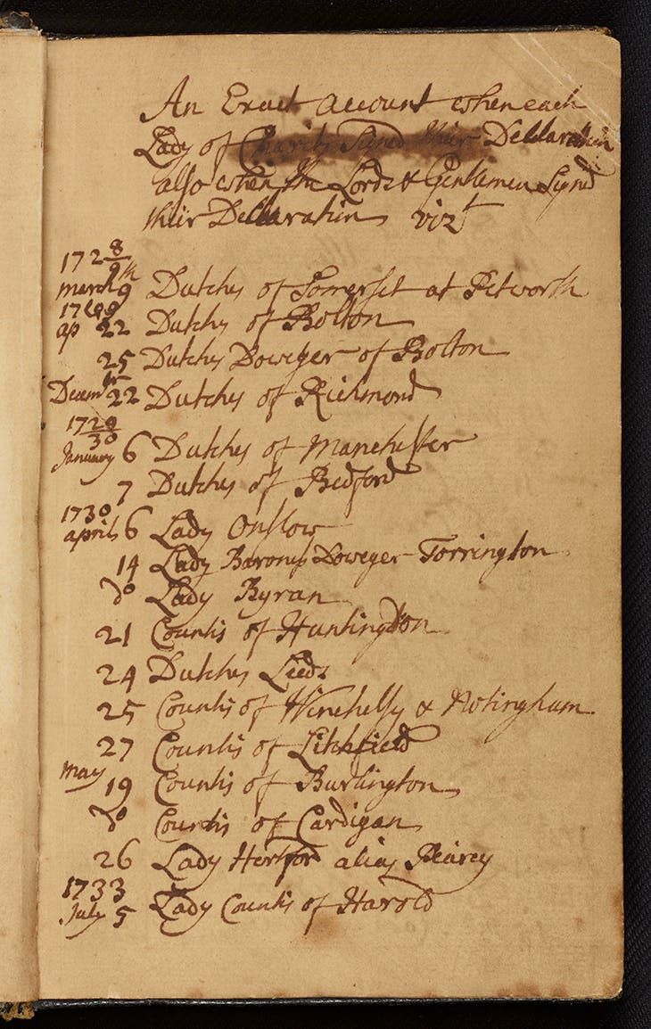 Thomas Coram's pocket book (c. 1720–39).