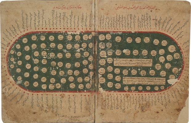 Map of the Mediterranean Sea in 'The Book of Curiosities' (MS Arab c. 90), copy from c