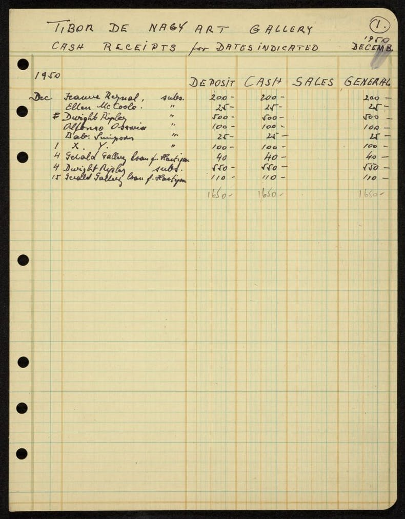 Tibor de Nagy account book with cash receipts for December 1950. Archives of American Art, Smithsonian Institution